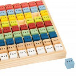 Tabliczka mnożenia kolorowe kostki