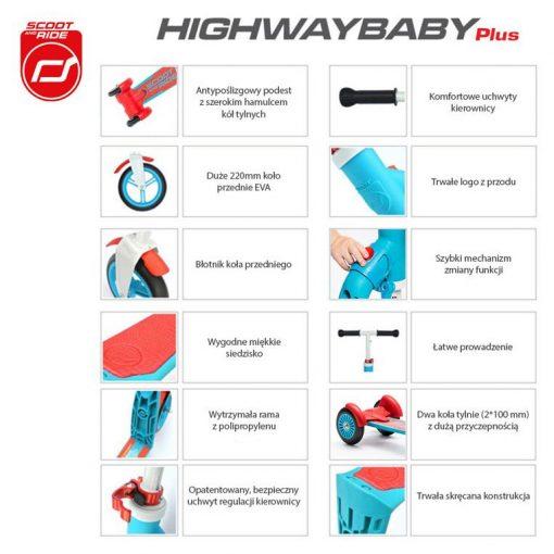 niebieski Highwaybaby Plus