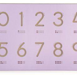 Panel wymienny Cyfry