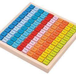 Tabliczka mnożenia kolorowa do 100